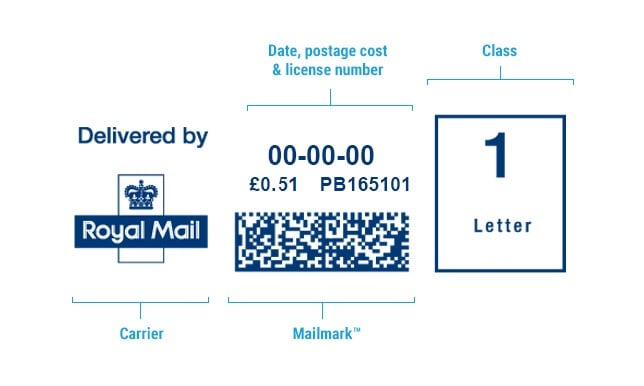 Mailmark™ franking machines pre-dating mail after 5pm