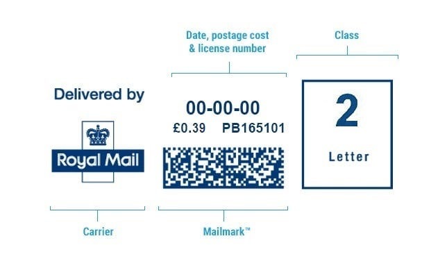 What is Mailmark? Benefit to my business? | Ashcroft Mailing