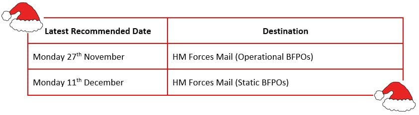 HM Forces Mail Recommended Christmas Posting Dates 2017