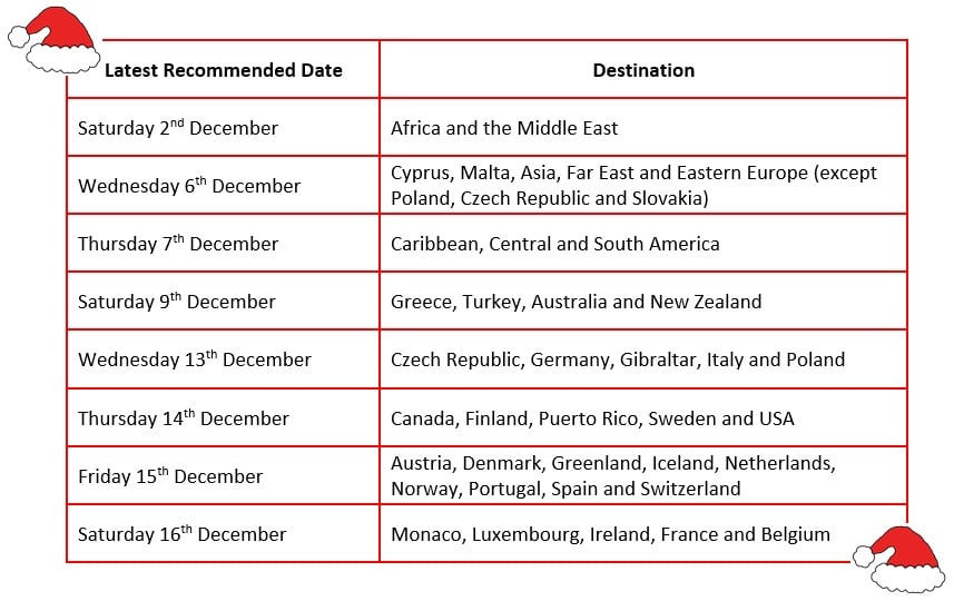 Christmas Posting Dates 2017 for International Standard, Tracked and Signature Services