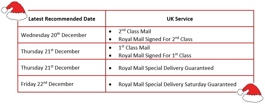 UK Services Latest Recommended Christmas Posting Dates 2017