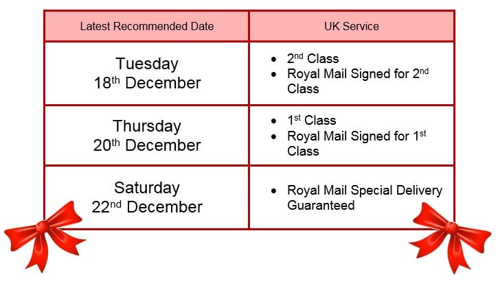 Latest recommended posting dates for Christmas 2018