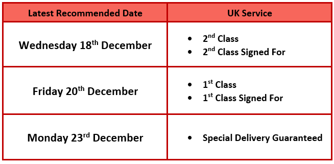 Latest recommended posting dates for Christmas 2019