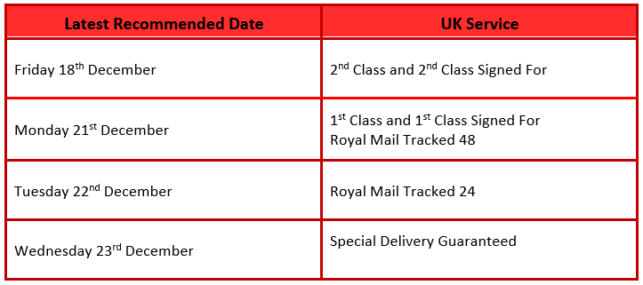 Latest recommended posting dates for Christmas 2020